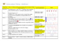 Bamford Academy Calculations Policy